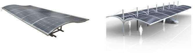solar panel smart energy